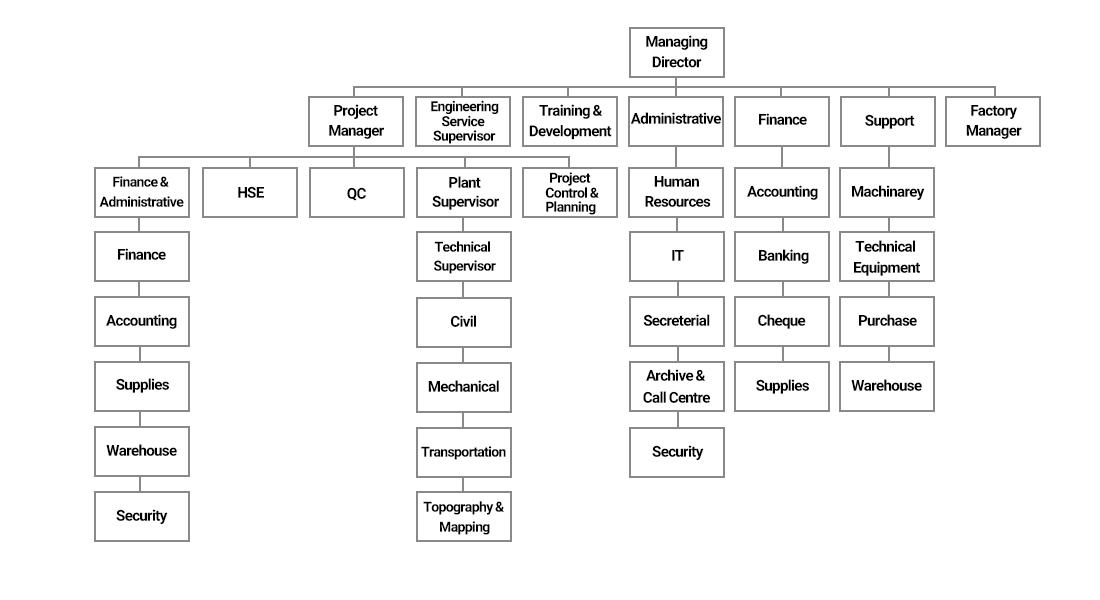 Chart-Pic